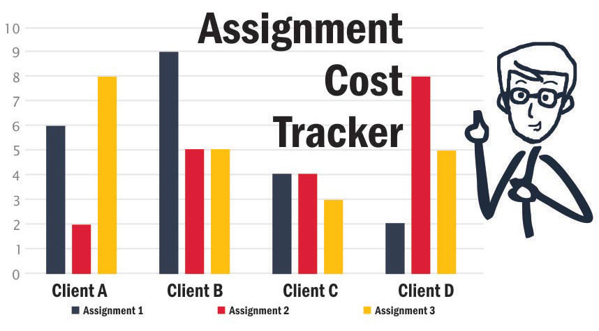Track Your Employees Assignments Cost with Web-EDGE